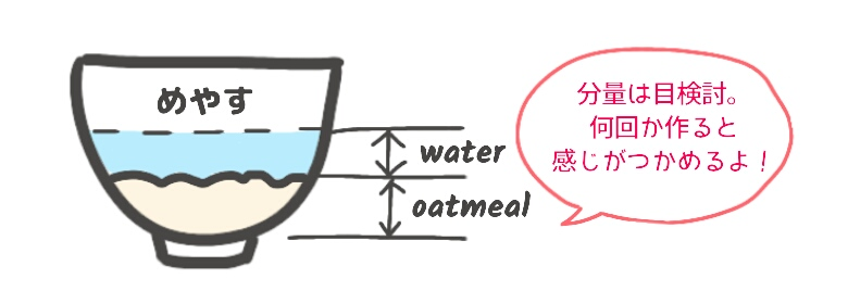 《画像》オートミールの水の量の目安