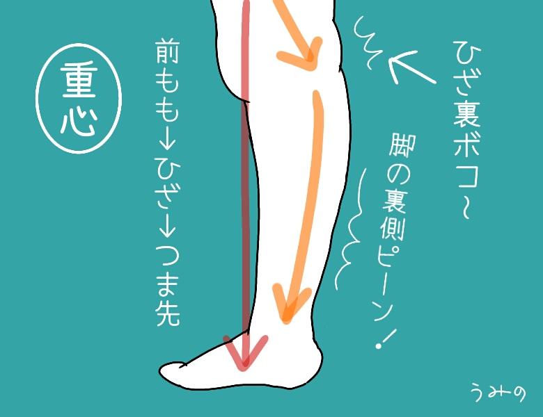 《イラスト》ひざの裏の伸ばしすぎる