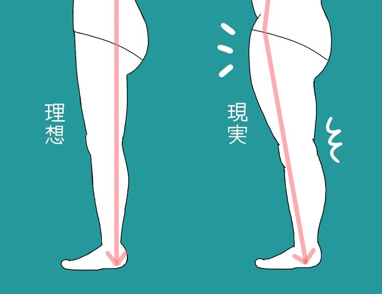 《イラスト》キレイな立ち方の人とひざ裏を伸ばして立つ人