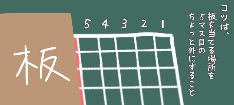 《イラスト》ワイヤーネットを曲げる〜板を当てる位置